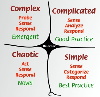 cynefin_framework_february_2011_2